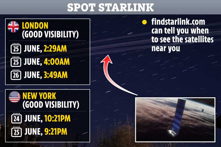 Elon Musk to launch 60 Starlink probes on Thursday – and you can see them in the sky TONIGHT