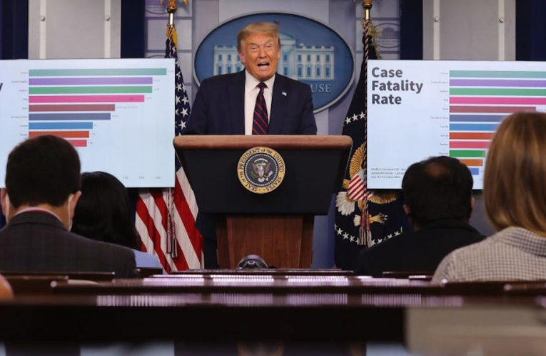 Trump is finally admitting that the coronavirus is defeating him — but only because his poll numbers are tanking and GOP lawmakers are breaking ranks