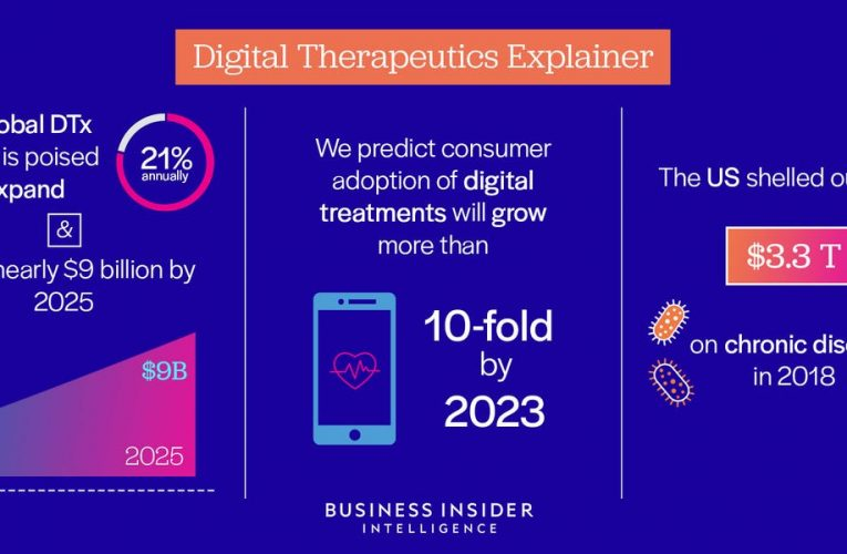 Digital Therapeutics Explained: DTx market trends & top companies delivering on the latest digital health opportunity