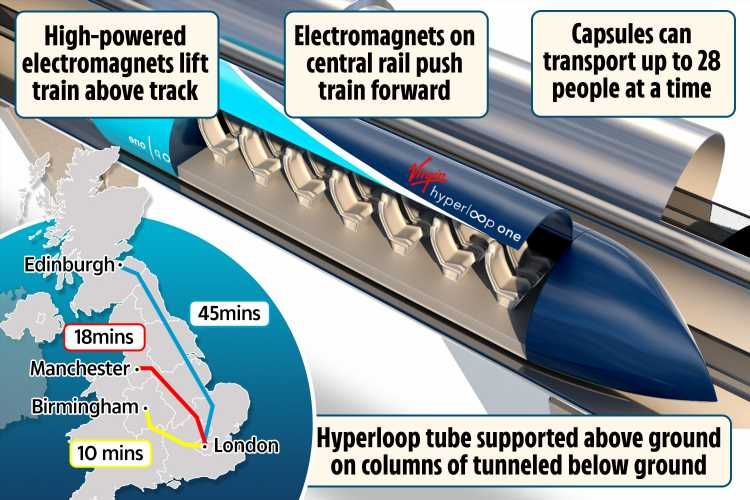 Virgin Hyperloop rockets first passengers at 100mph in levitating pod – and could soon go SIX times faster
