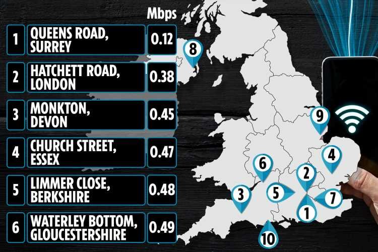 UK's worst street for broadband is 5,000 times slower than the fastest – where does yours rank?