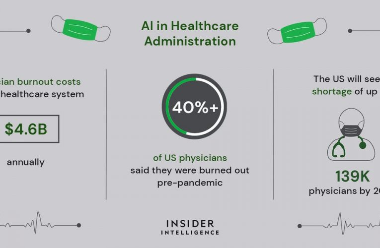 AI IN HEALTHCARE ADMINISTRATION: How digital health firms and big tech are using AI to ease doctors' administrative burden