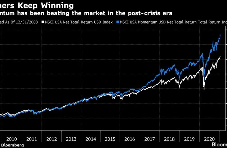 Momentum-Chasing Quants Are All Set to Jump on Stock Rotation